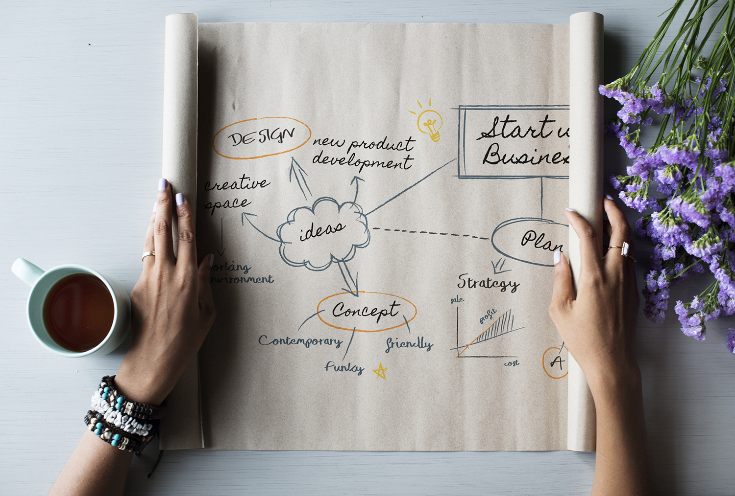mind-mapping-bearn-mag-1
